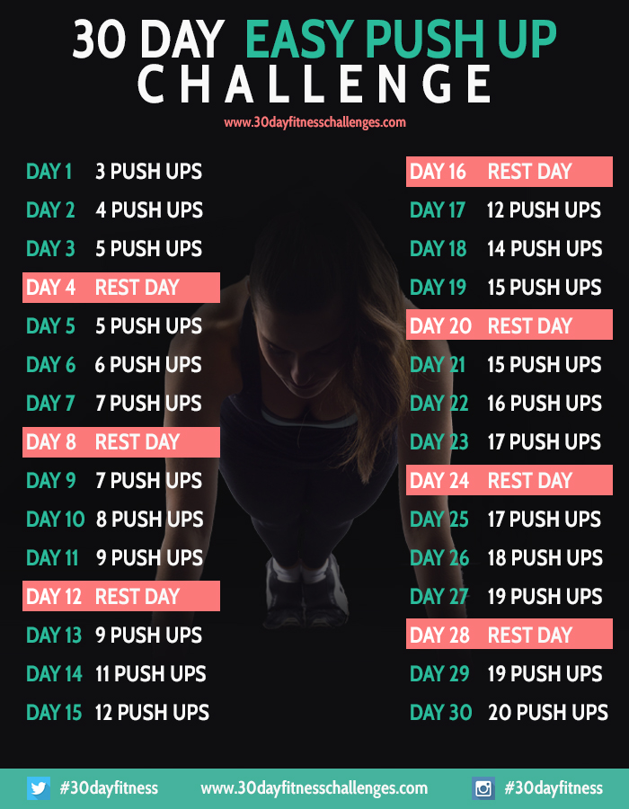 30 day push up challenge nosanchez 39 s fitness blog. Black Bedroom Furniture Sets. Home Design Ideas
